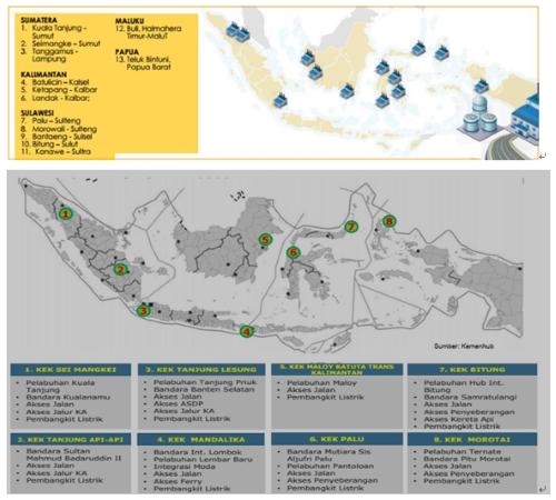 インドネシアの8つの経済特区