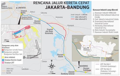 ジャカルタとバンドンの計画