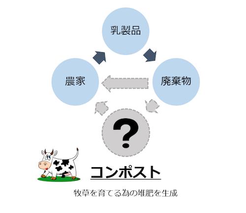 ニュース画像_ごみ処理